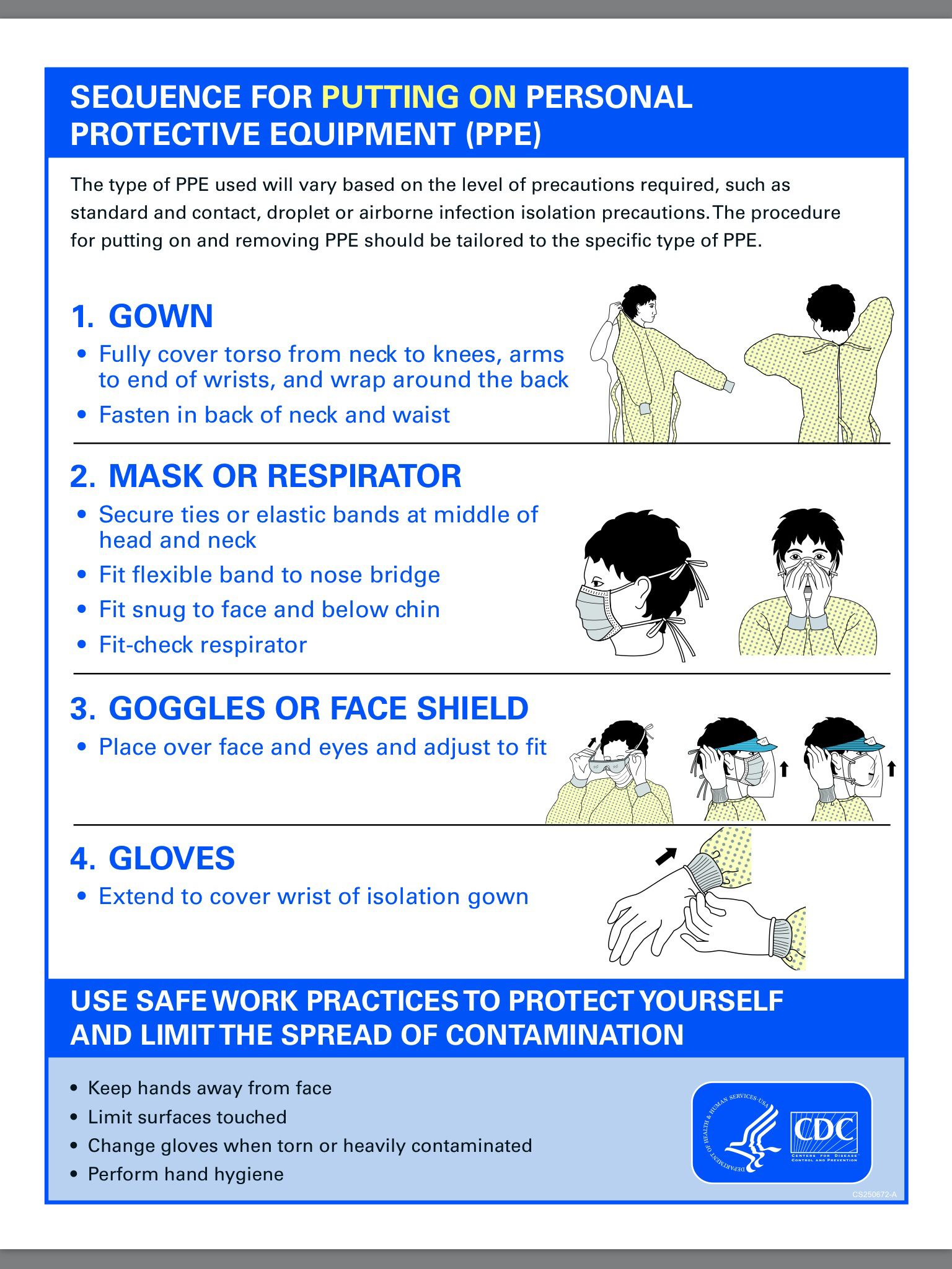 Donning ppe http//www.cdc.gov/vhf/ebola/pdf/ppeposter