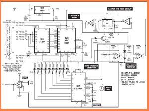 PC Based Oscilloscope Circuit diagram | Electronic