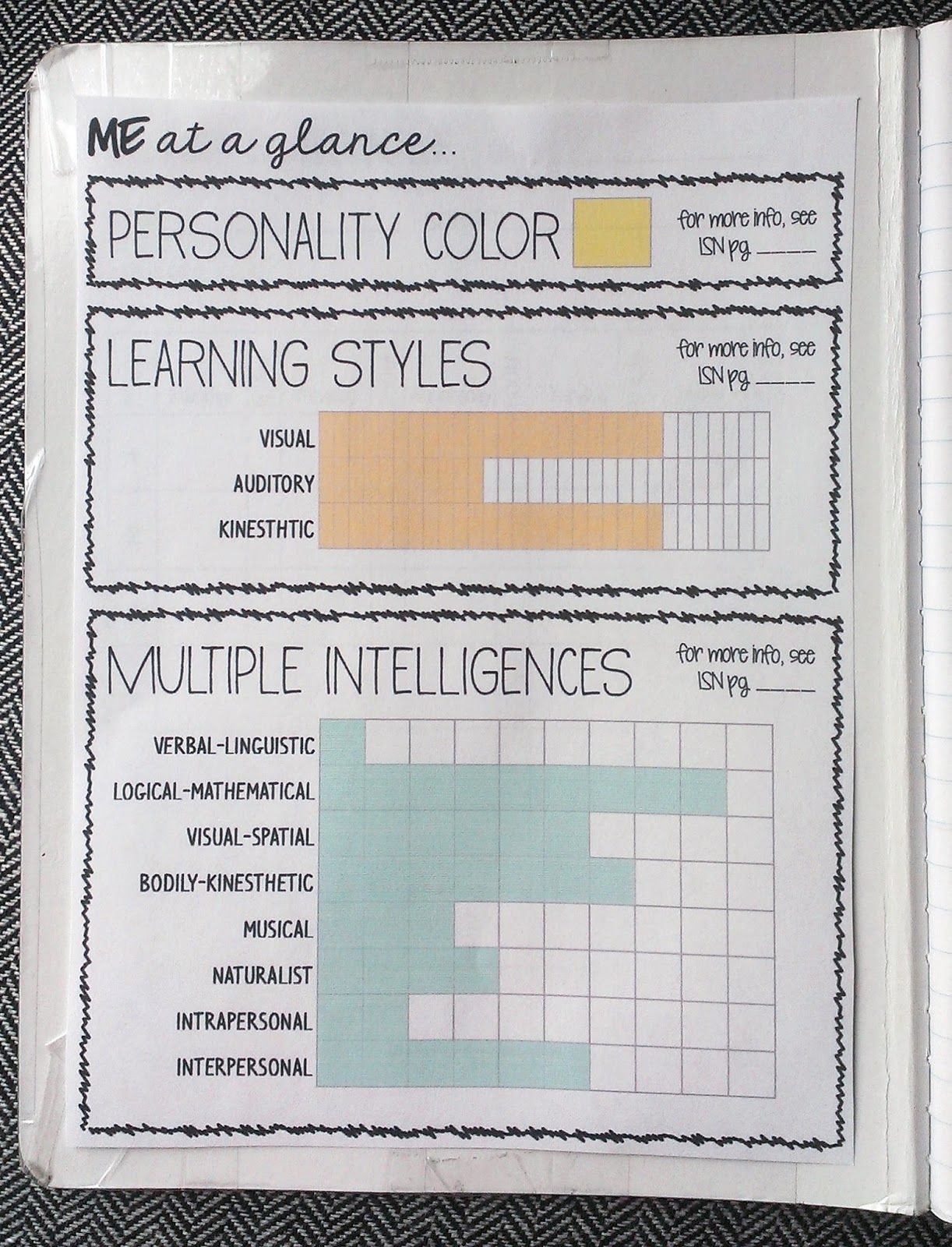 Everybody Is A Genius Me At A Glance Giving A Personality Survey Learning Style And Multiple