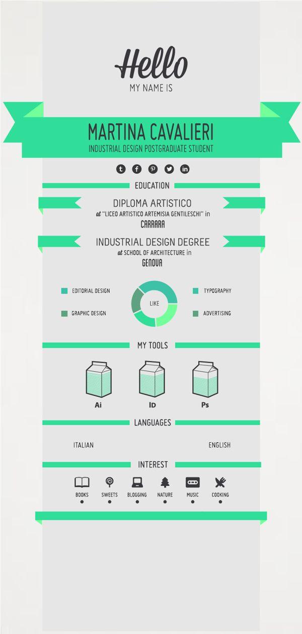 freelance industrial designer resume samples retail resume 7
