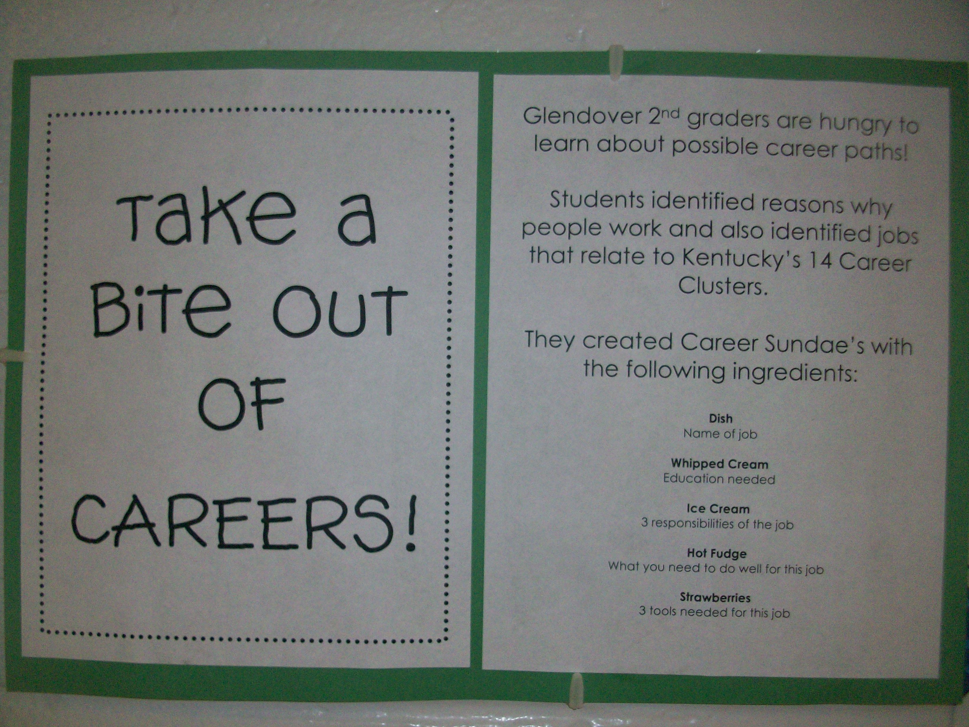 Exploring Career Paths With Students Each Student