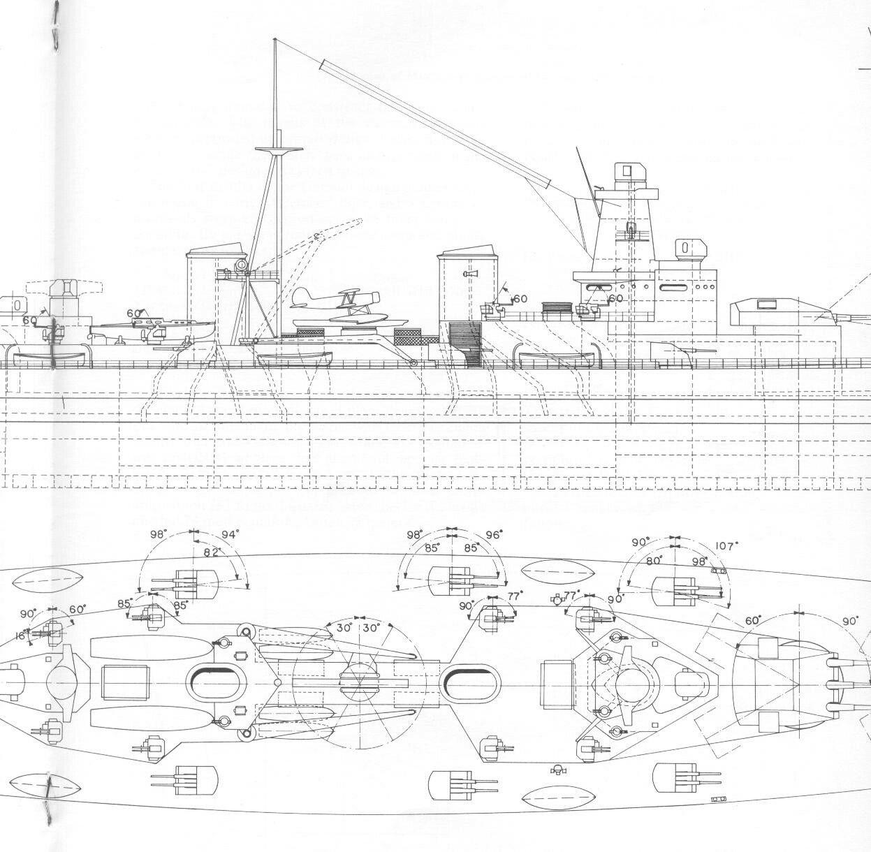Design Battlecruiser