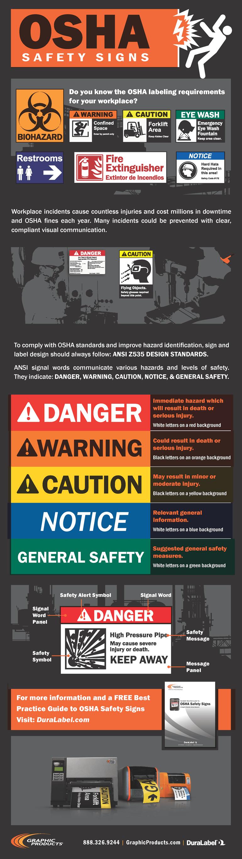 OSHA Safety Signs Safety Infographics Pinterest