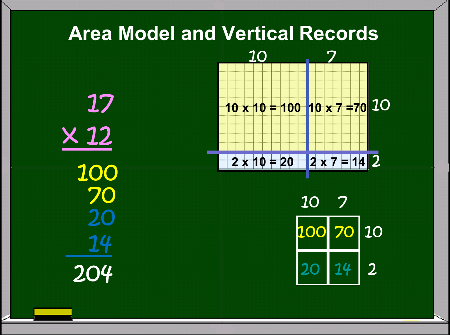 Es Math Division With Area Model Youtube Antics Worksheets
