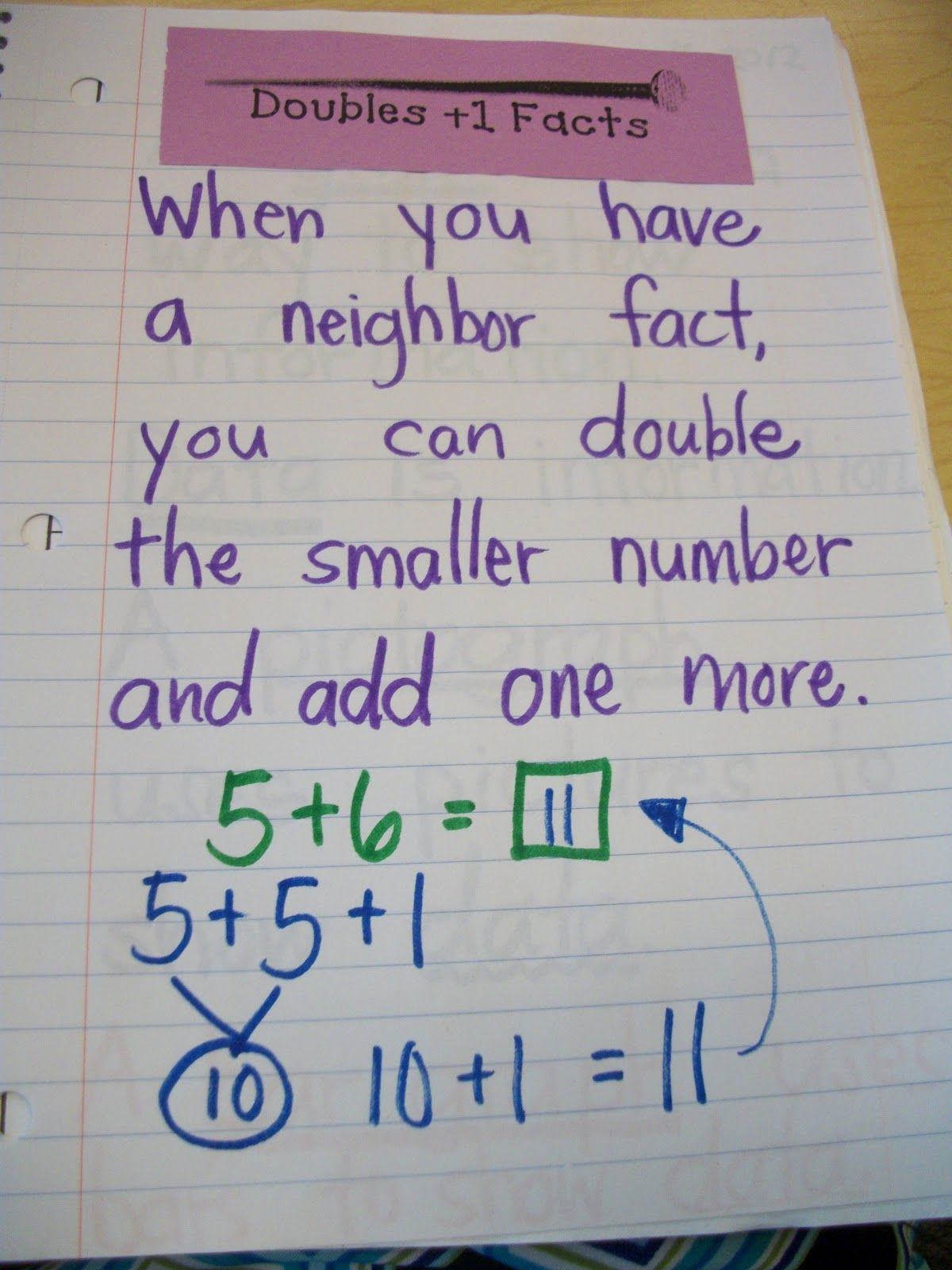 A Little Help For Teaching A Near Doubles Facts Doubles