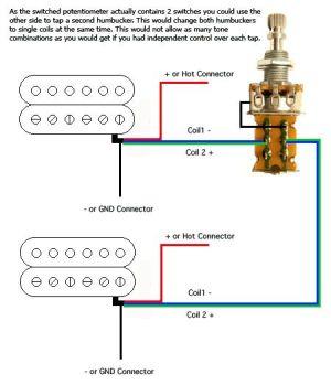 Double humbucker coil tap pushpull | GUITAR MODS