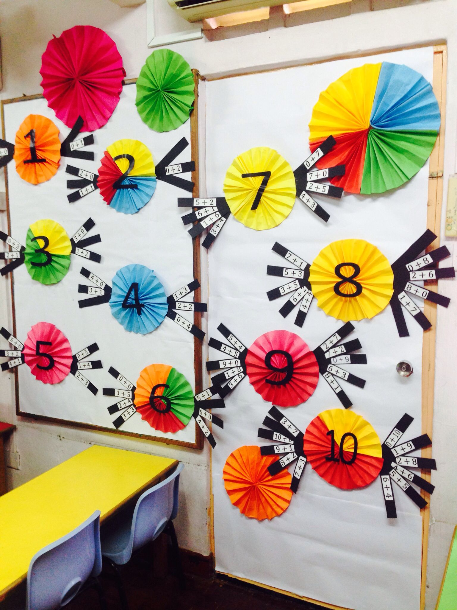 Number Bonds A Sweet Treat Our Classroom Display Learning Number Bonds Here In Kindergarten