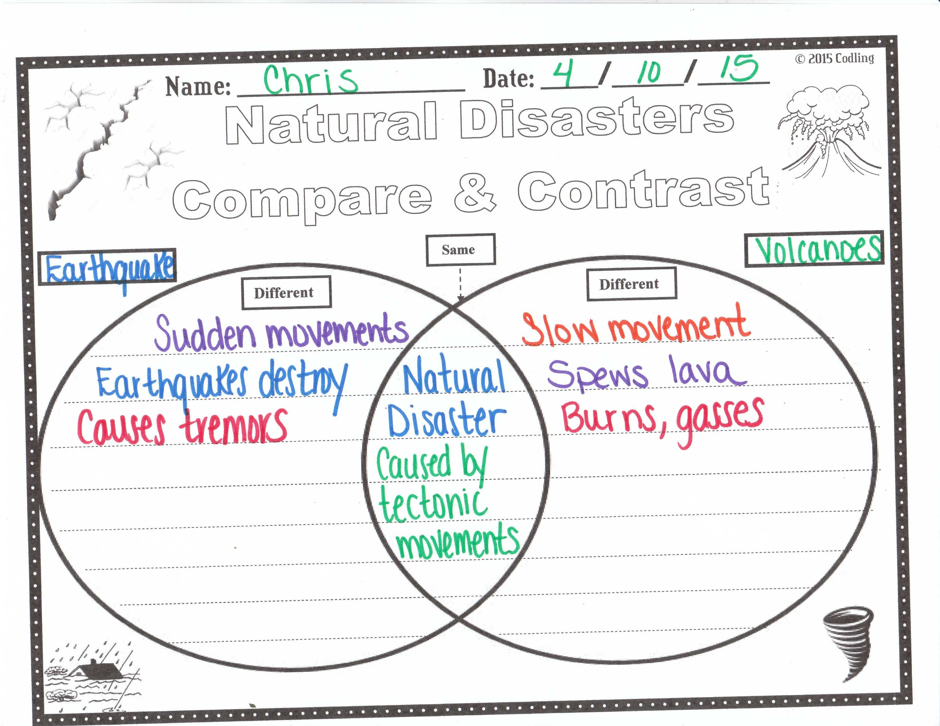 Compare Amp Contrast Natural Disasters