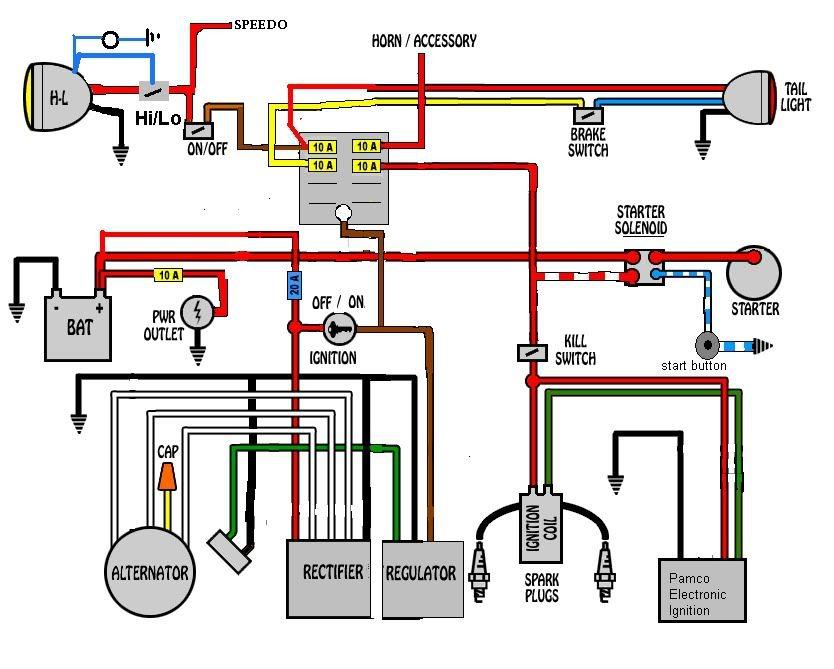cafe bike wiring diagram online circuit wiring diagram u2022 rh electrobuddha co uk Honda Cafe Racer Harley Cafe Racer