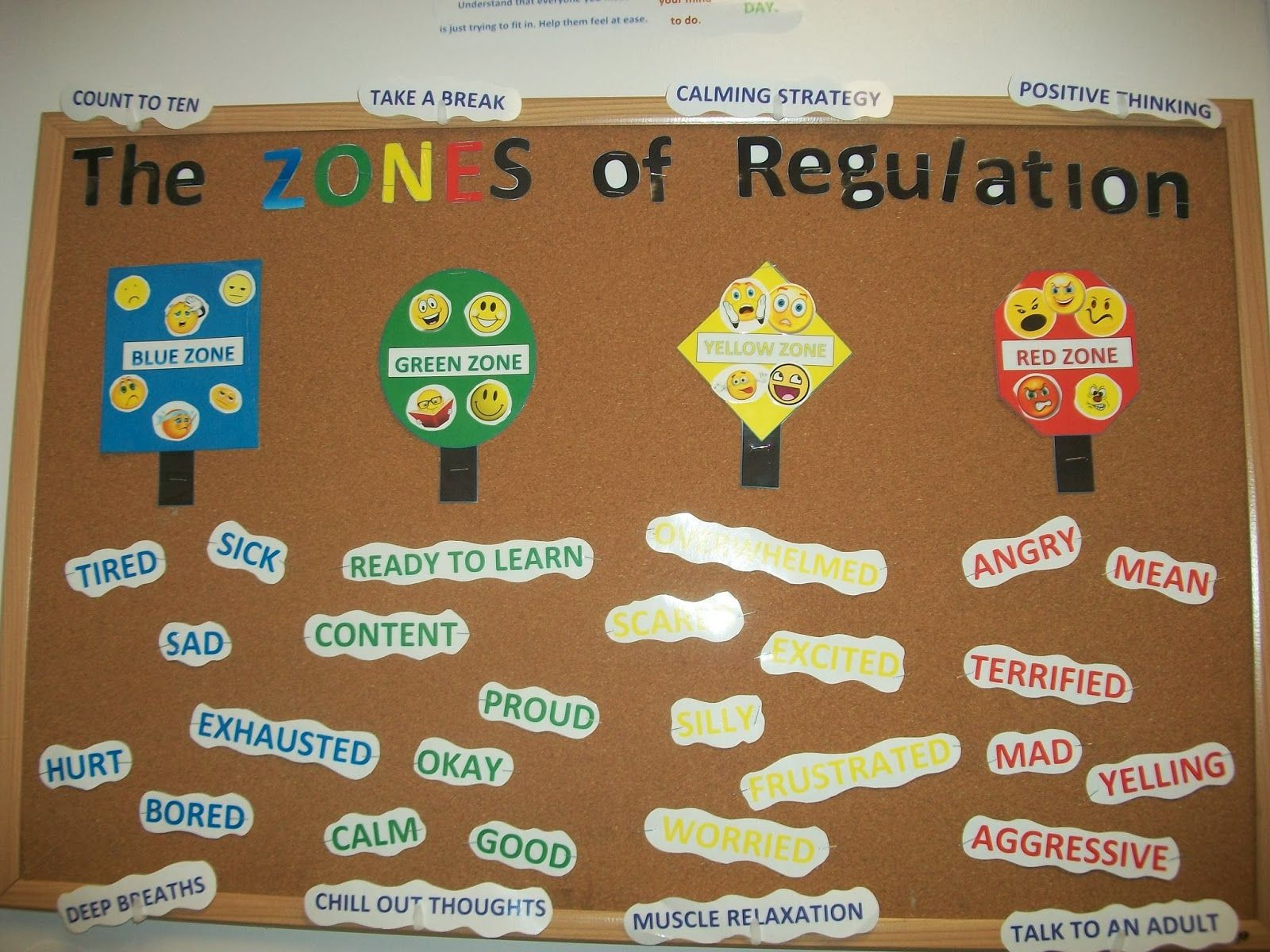 Elementary School Counselors Corner I Love The Zones Of