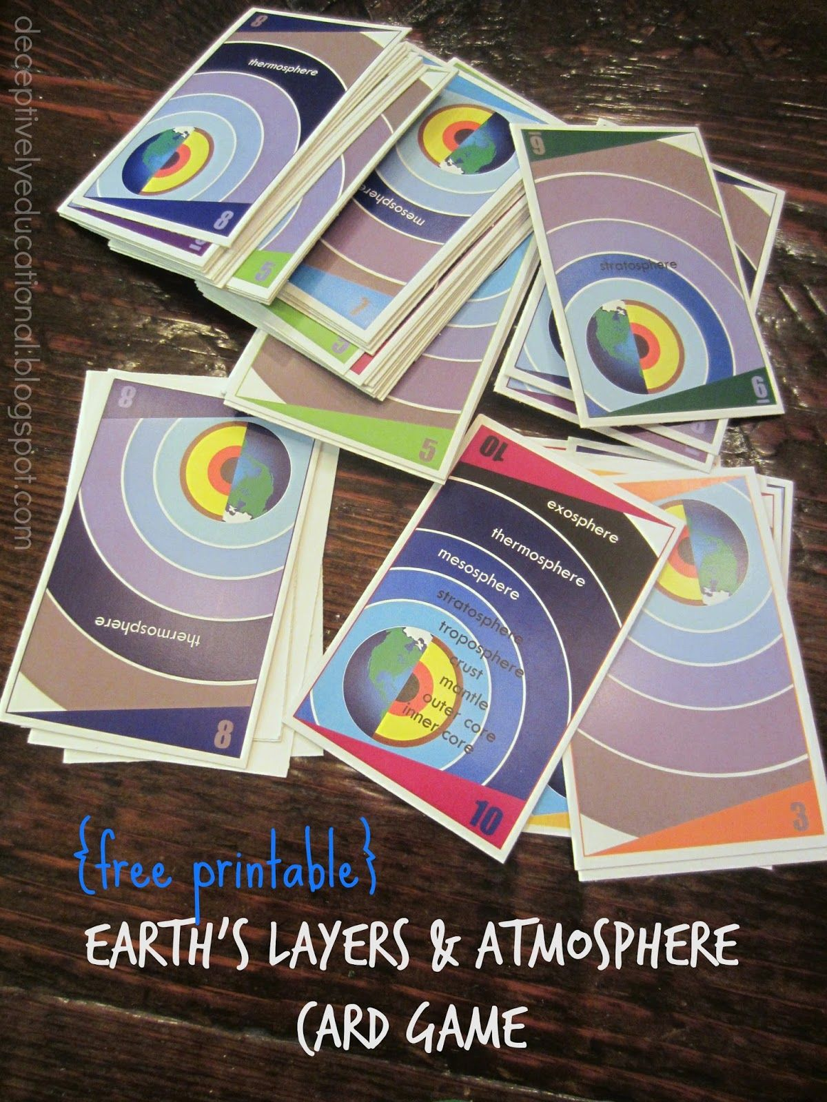 Relentlessly Fun Deceptively Educational Earth S Layers Amp Atmosphere Card Game Free Printable