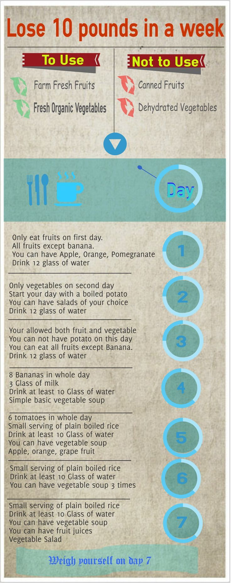 Lose 10 pounds in a week 7 day diet plan losing 10