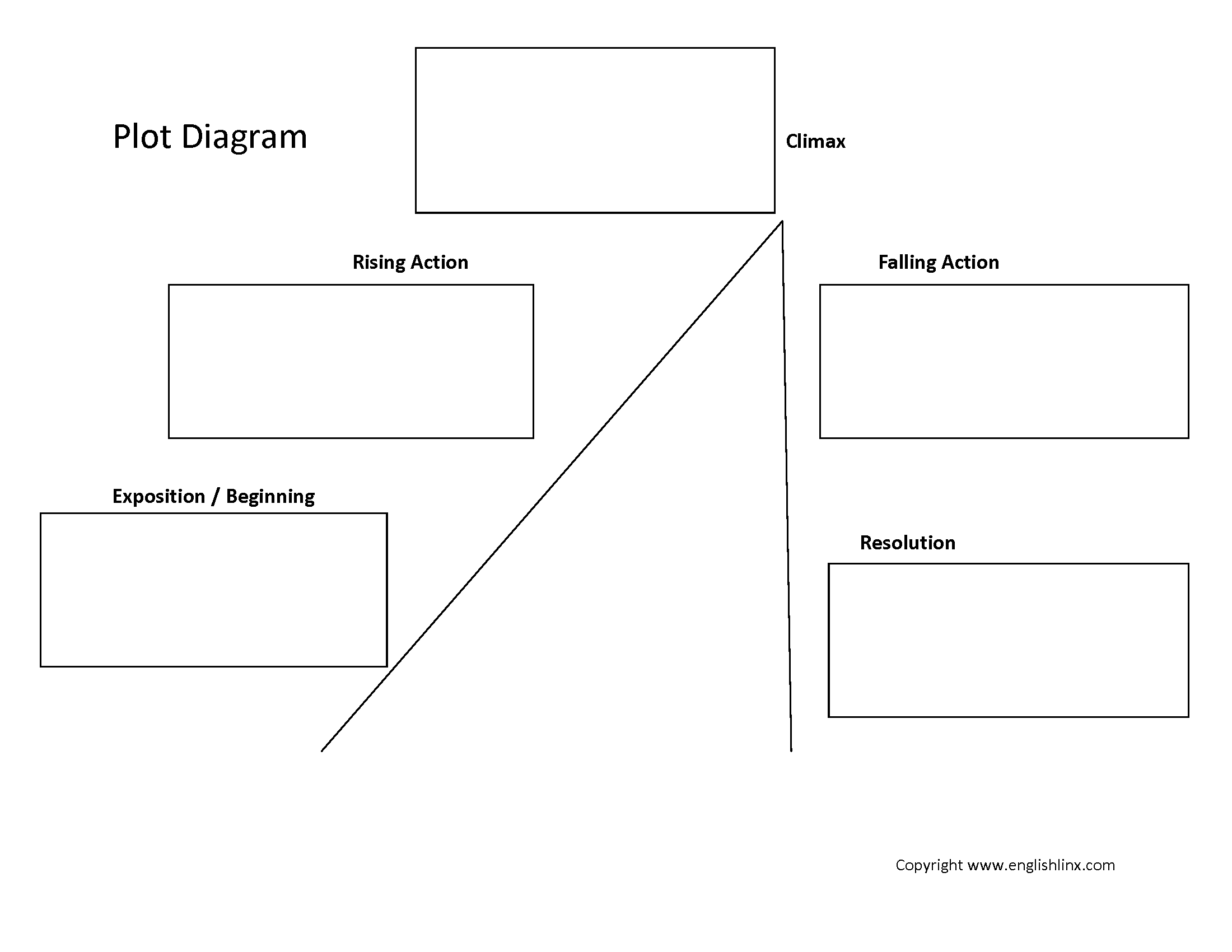 Plot Diagram 2 Plot Worksheet