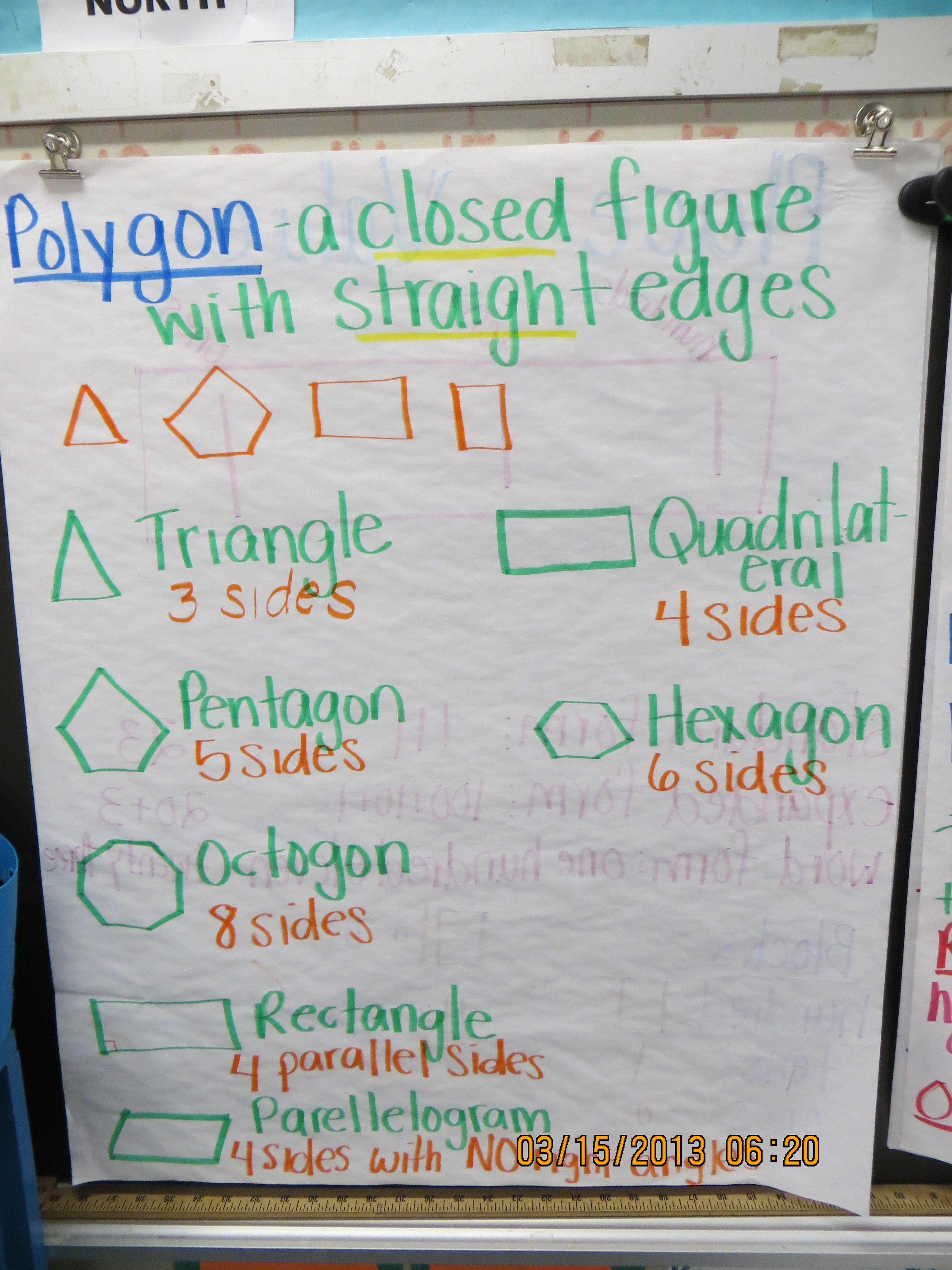 Polygons 3rd Grade Geometry
