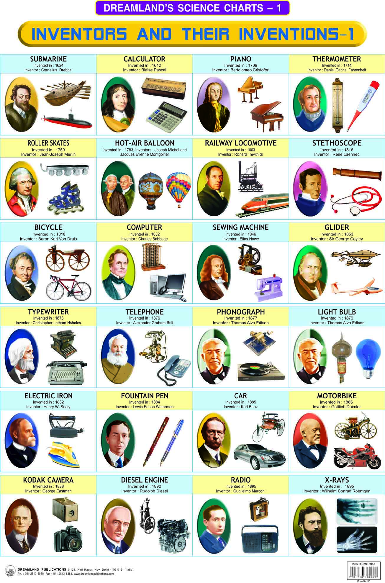 50 Inventions And Their Inventors