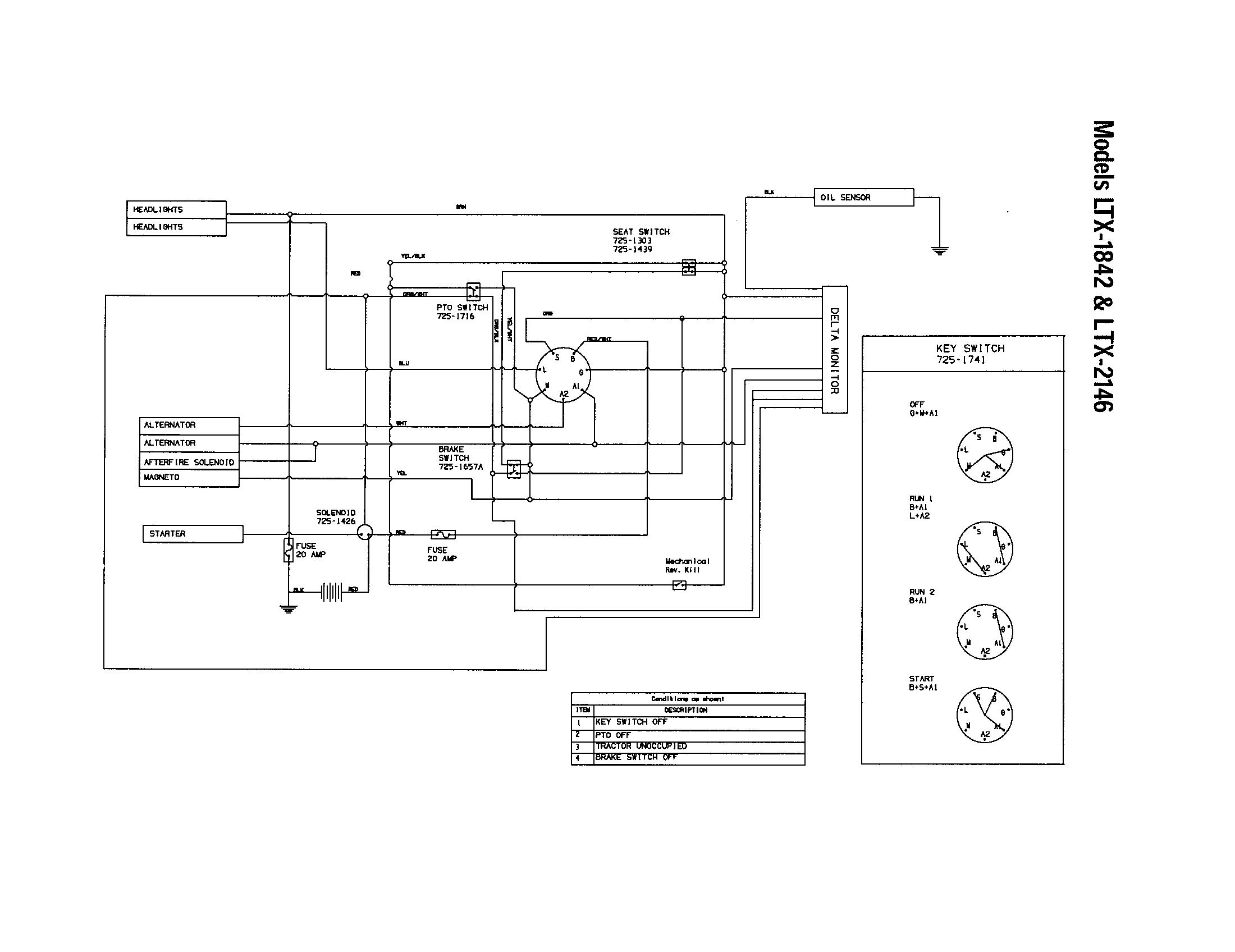 5f6fdf170ac50150de0653e8e97fb173?resize=665%2C513&ssl=1 2003 troy bilt pony wiring diagram international 4300 wiring  at suagrazia.org