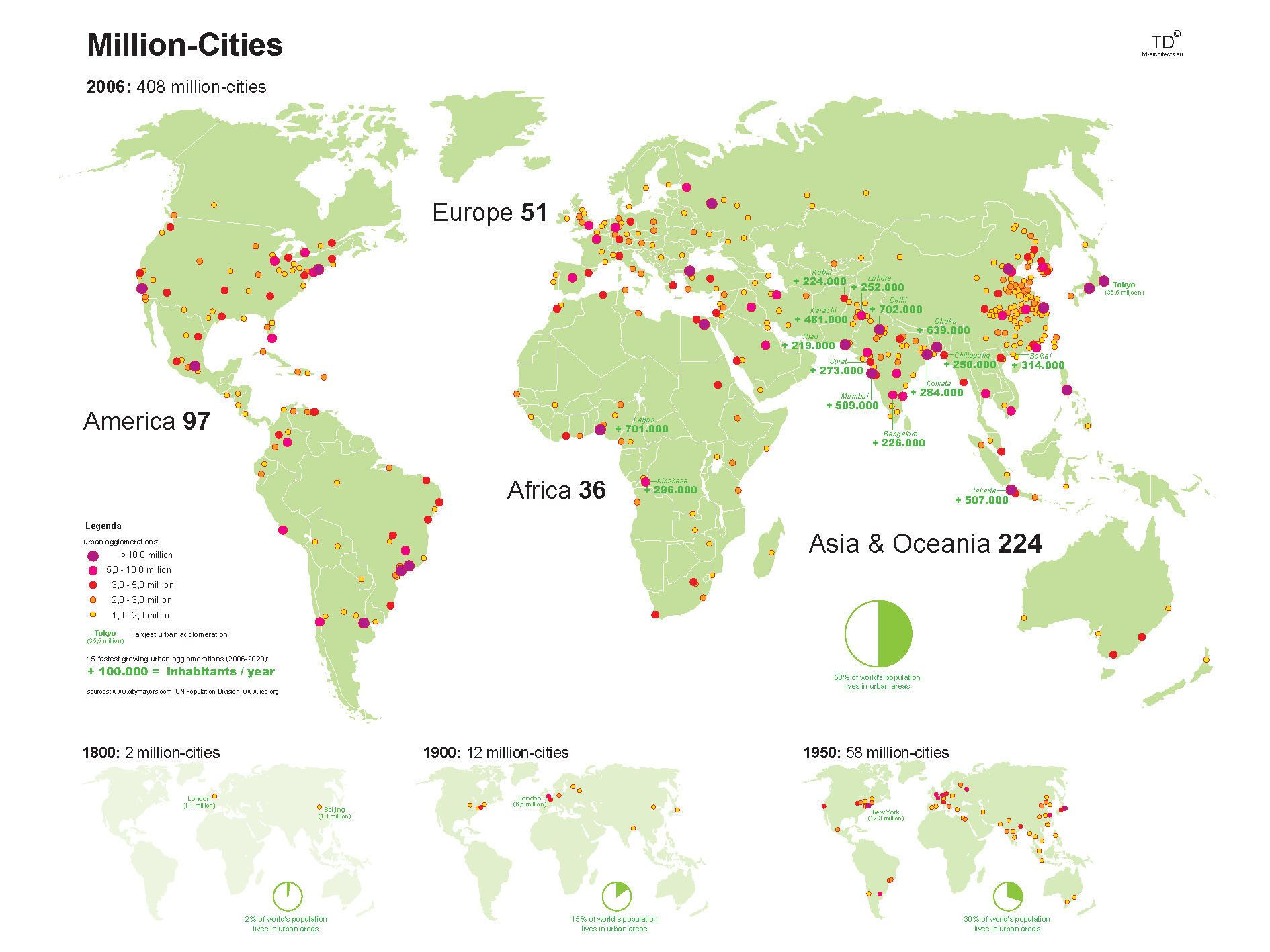 Maps showing cities with populations over 1 million over