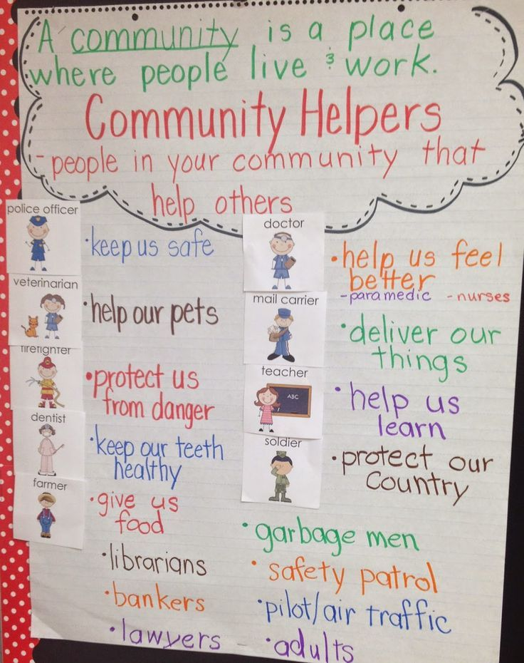 Community Helpers Anchor Chart Community Unit