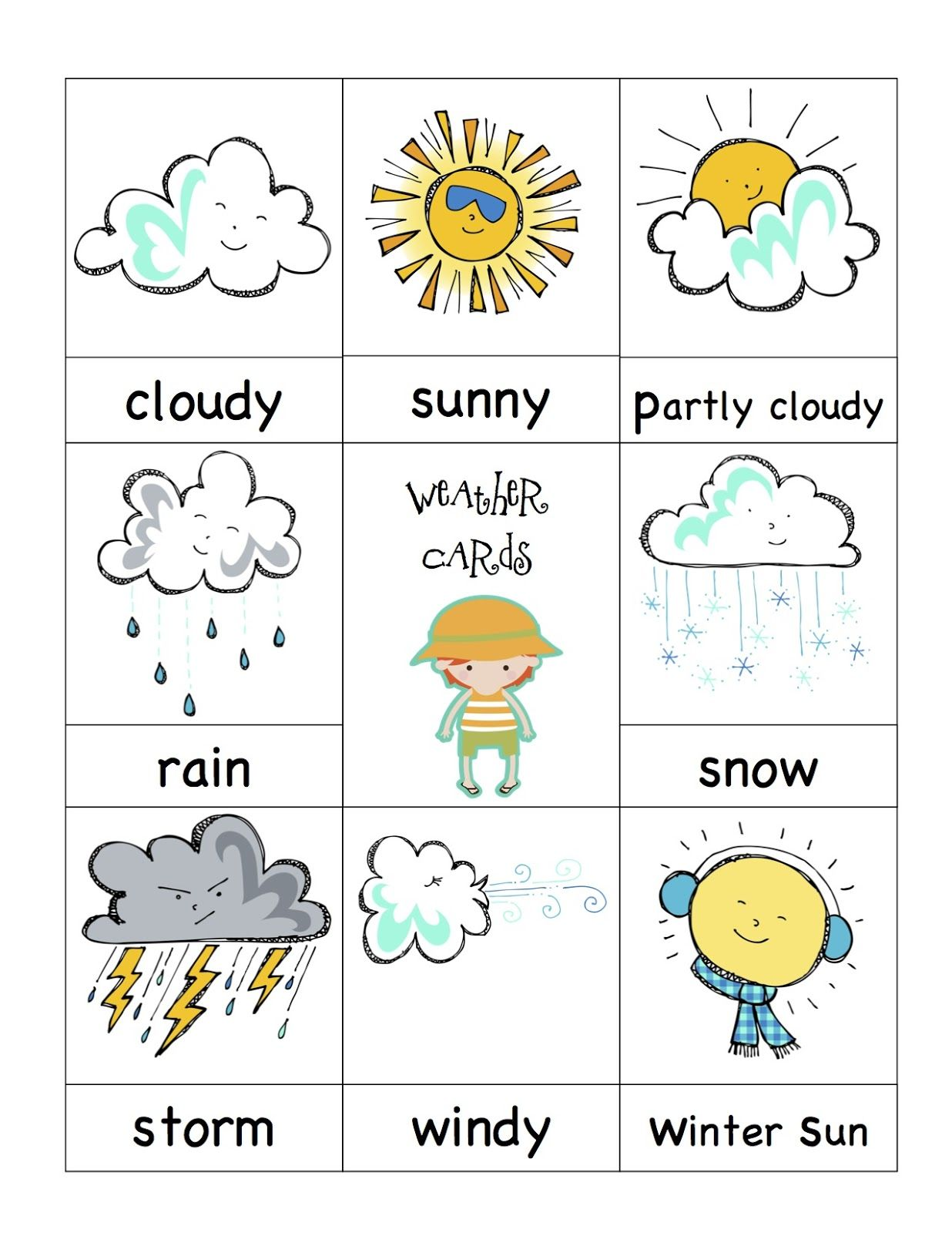 Worksheet Weather Symbols