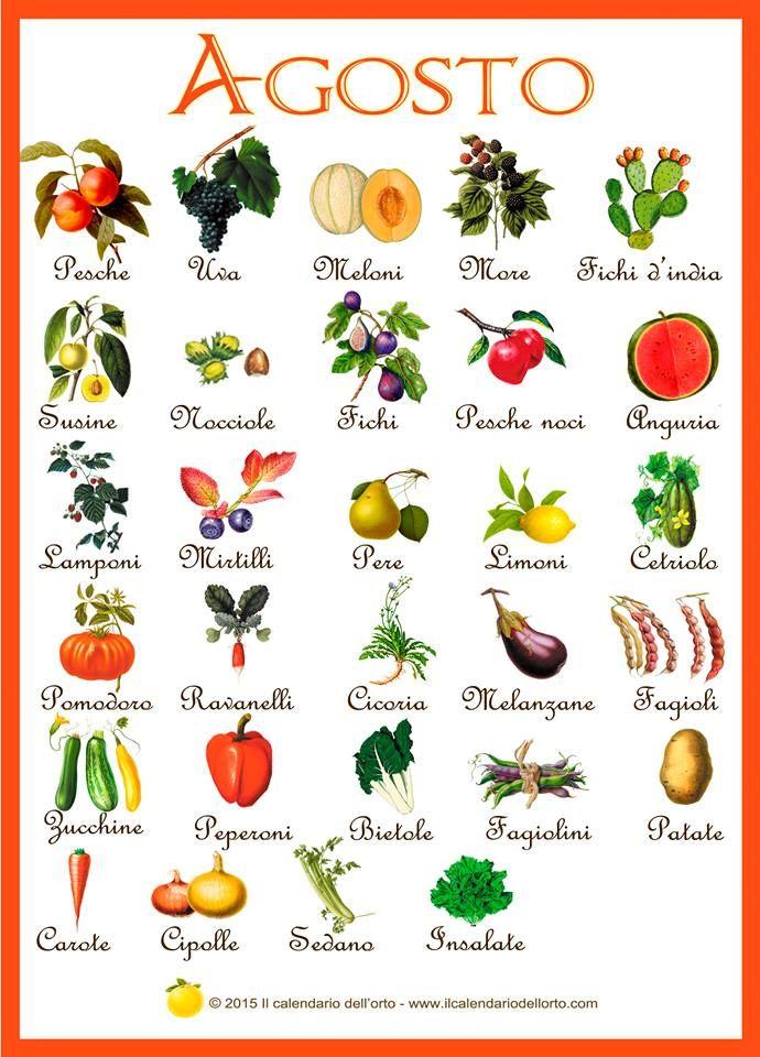 calendario dell'orto Cerca con Google Italy