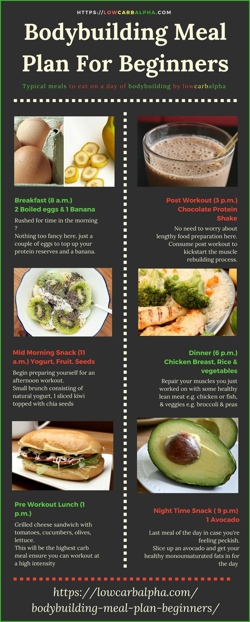 Bodybuilding Meal Plan For Beginners Build muscle