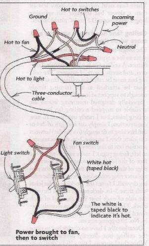 Ceiling fan switch wiring diagram | Useful info & How to's