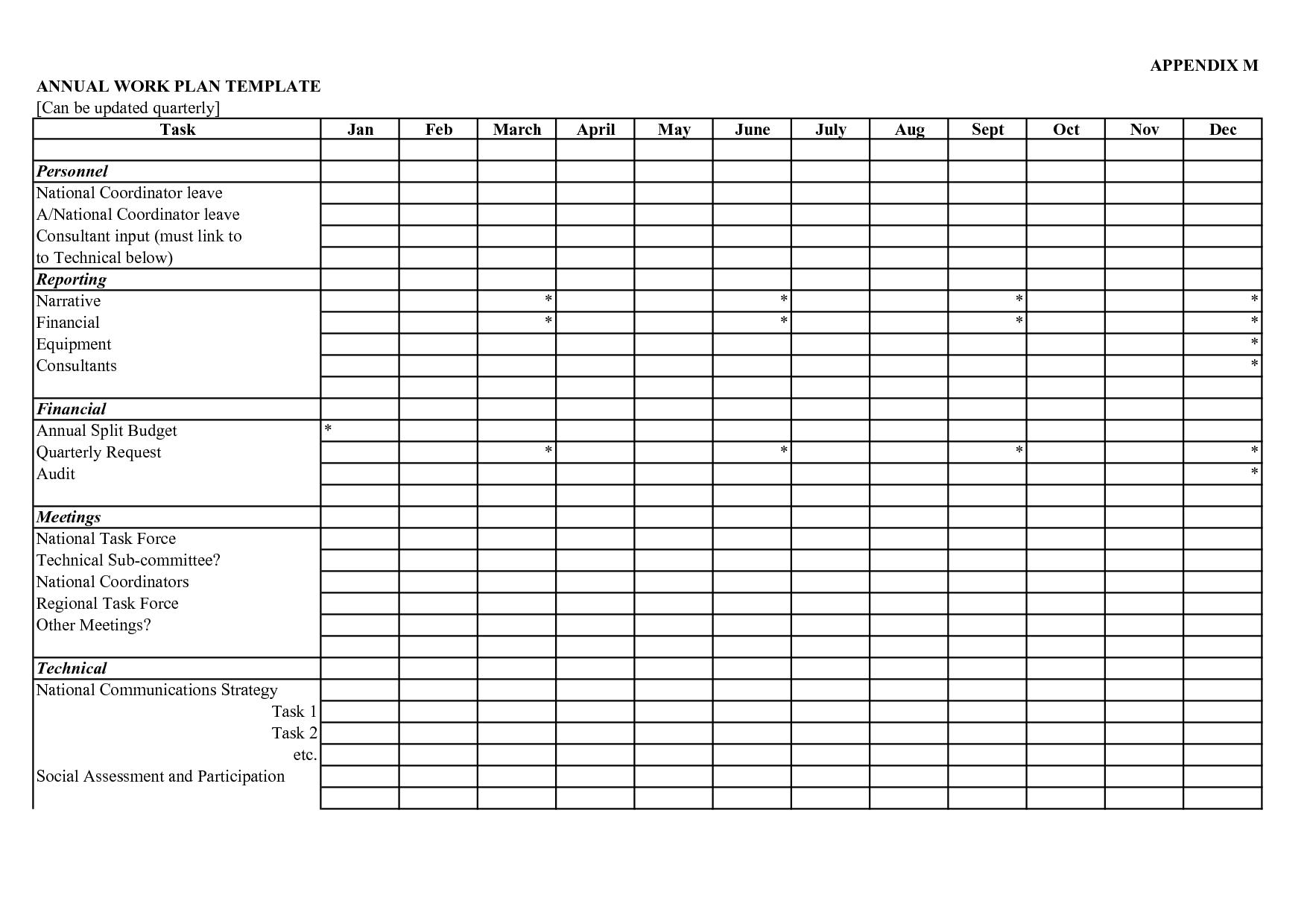 Work Plan Template Appendix M