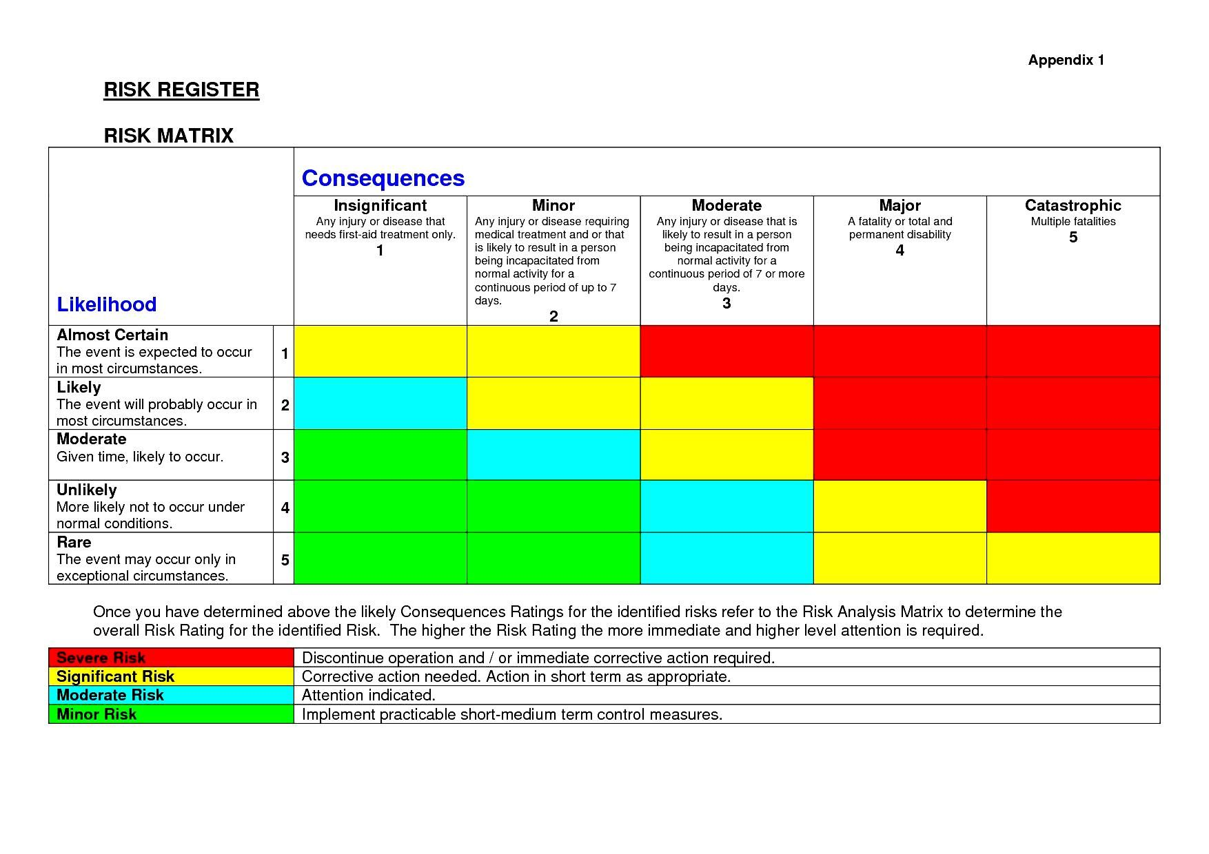 Risk Assessment Matrix Template Excel