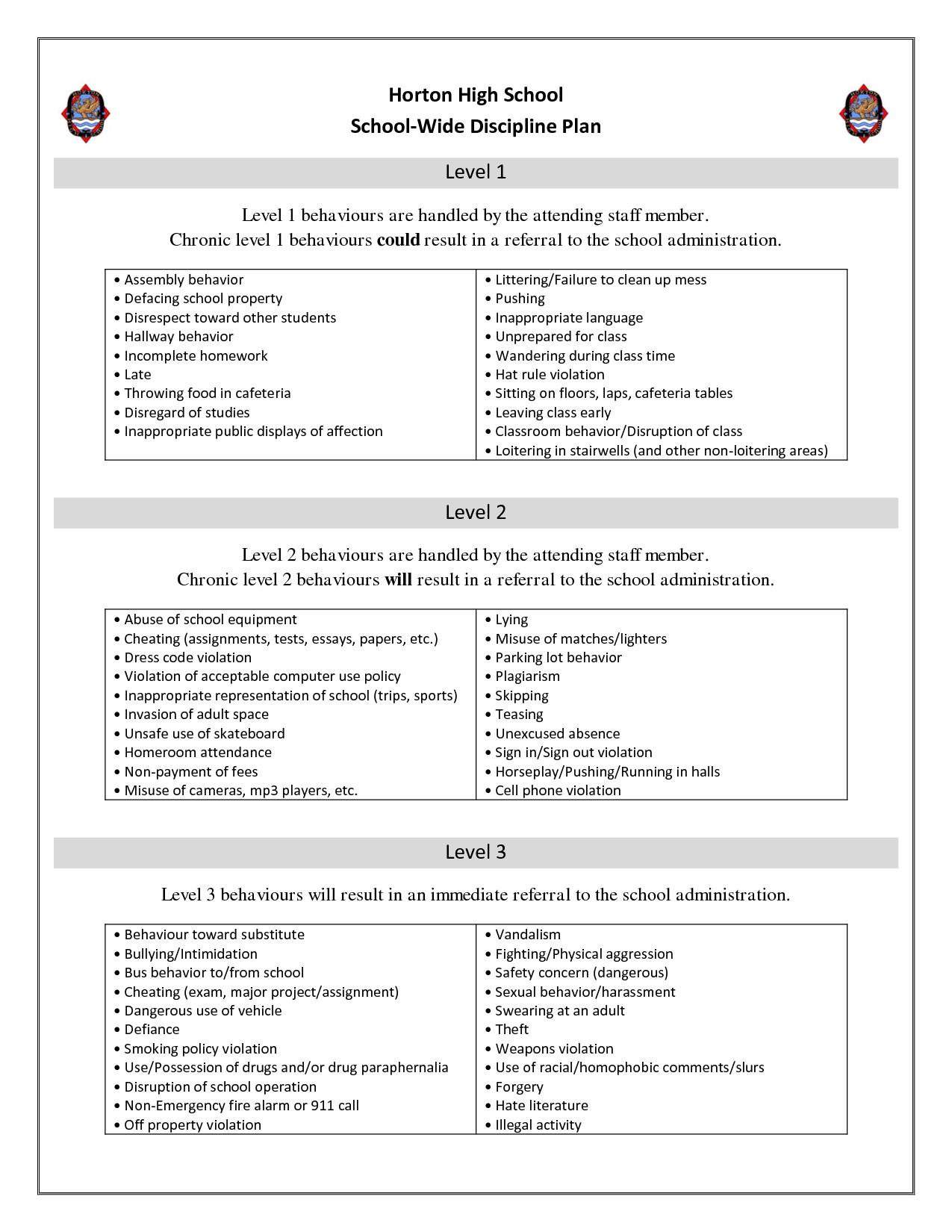 Examples Discipline Plan Classroom