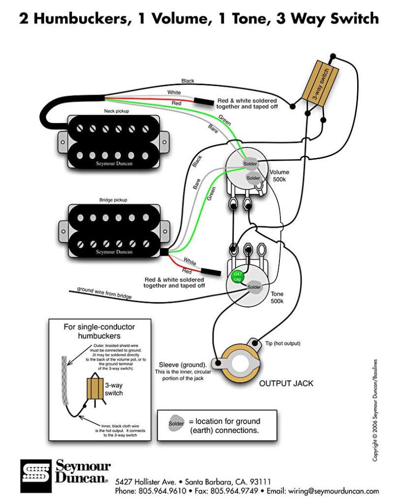 Wiring Diagram Les Paul Diagram Gallery Wiring Diagram - Ibanez sz320 wiring diagram