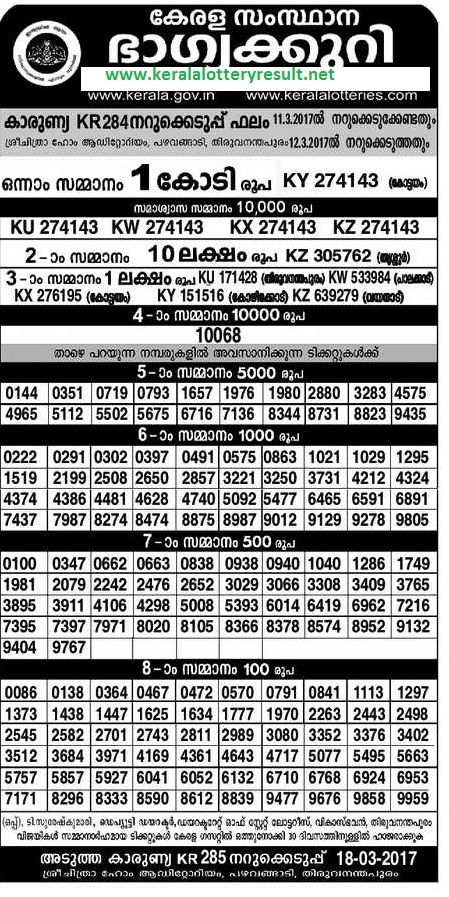 Karunya Lottery Kr    Kerala Lottery Result