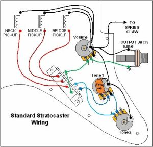 standard Stratocaster wiring diagram | Electronics
