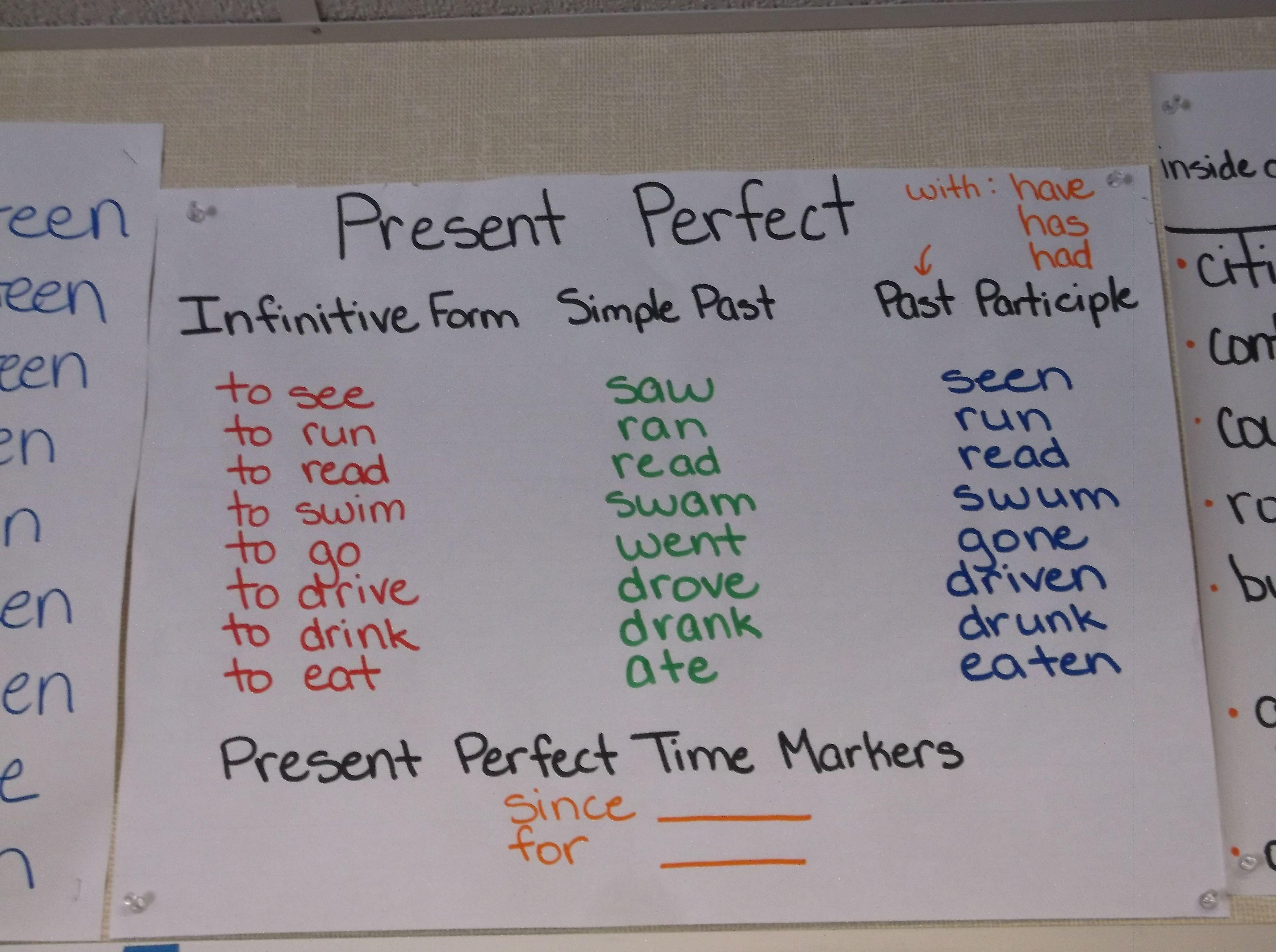 Eld Ela Present Perfect Verb Tense Infinitive Form