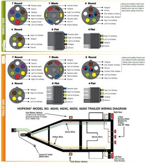 connectorwiringdiagramsjpg | Car and bike wiring