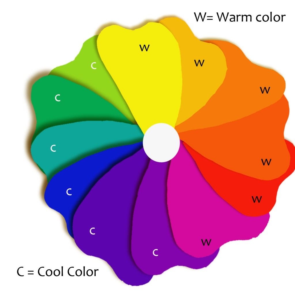 Color Wheel Warm Colors Cool Colors Complementary