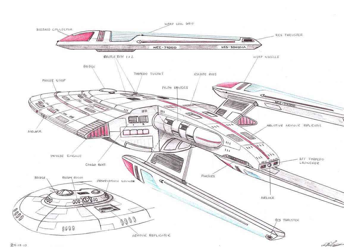 Starship Sketch Format