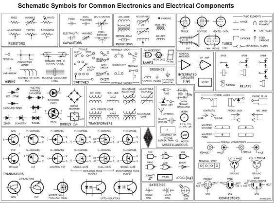Electric Motor Wiring Diagram And Terex Cranes Electrical Circuits Library Symbols: Crane Wiring Diagram Symbols At Anocheocurrio.co