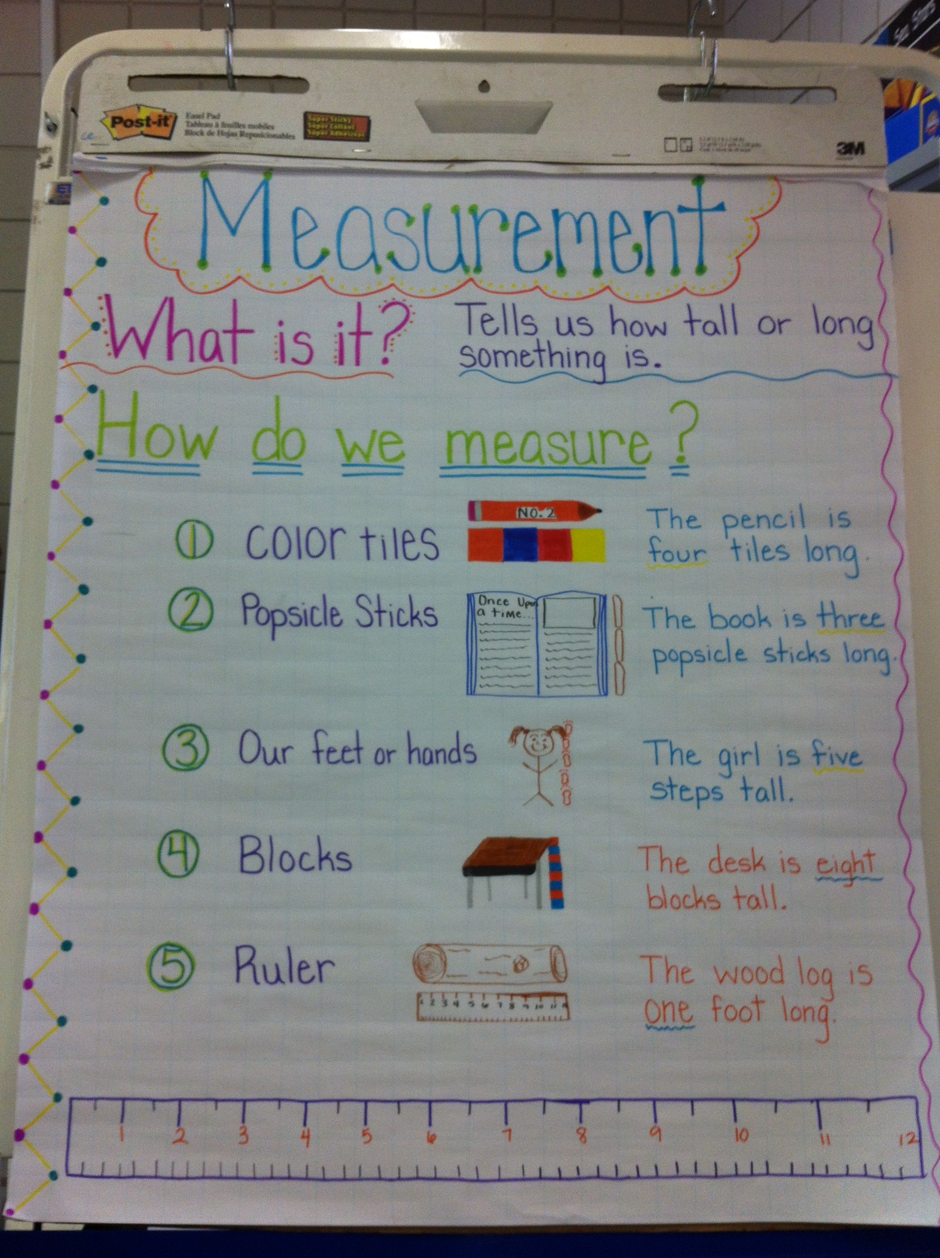 Made This For Our New Unit Pretty Impressed With Myself I Live Anchor Charts First Grade