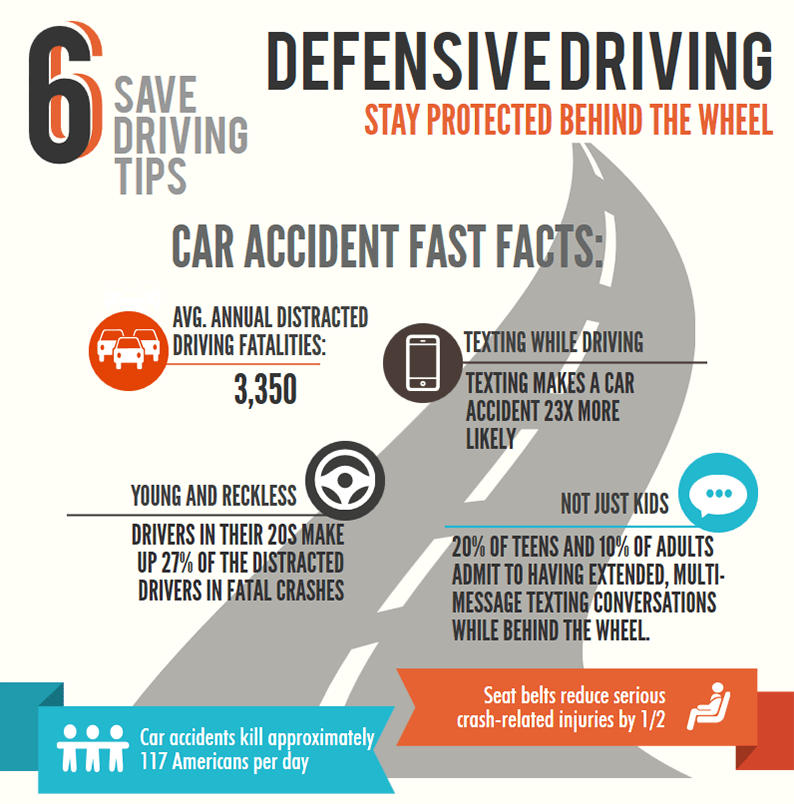 Driving DefensiveDriving Driving Tips Pinterest
