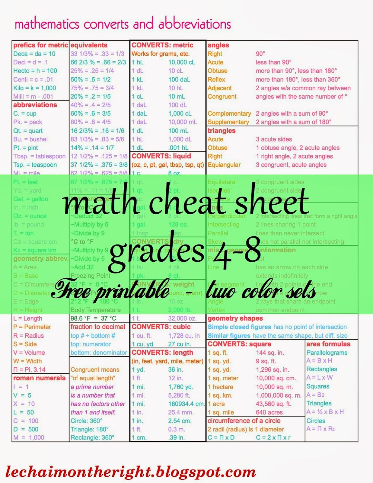 Free Math Cheat Sheet For Grades 4 8
