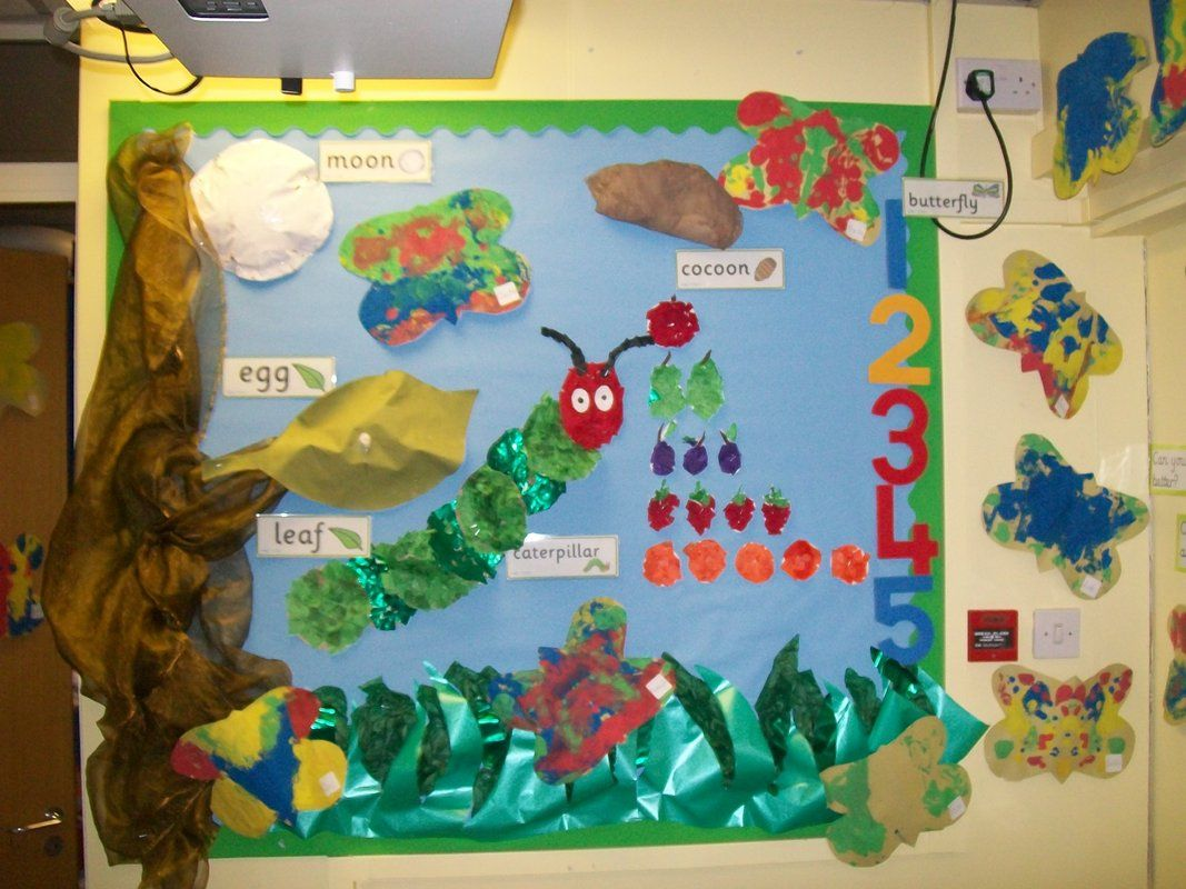 Idea For Hungry Caterpillar Display