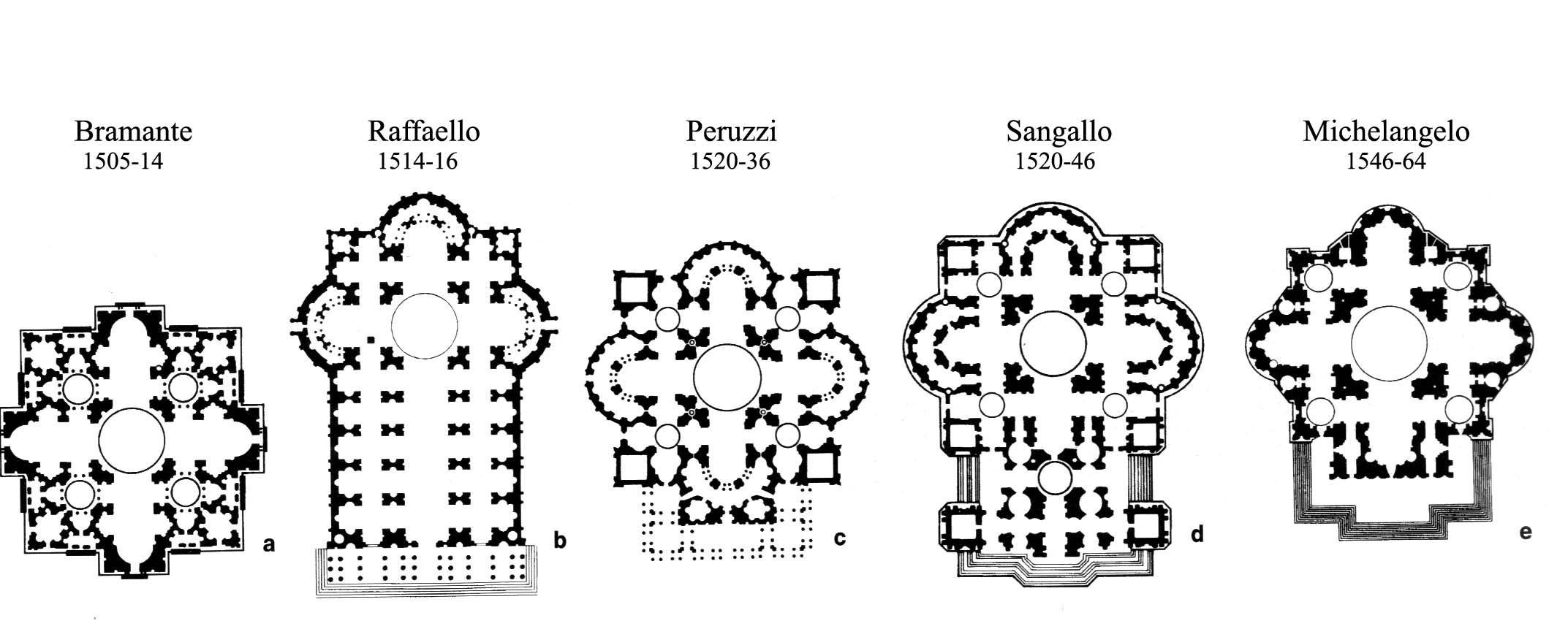 Progetti Di San Pietro In Vaticano Copia 861