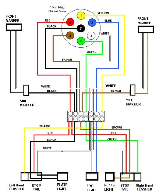 Ifor williams wiring diagram 28 images ifor williams p6e williams trailer lights 47 wiring diagram images wiring diagrams ifor swarovskicordoba Image collections