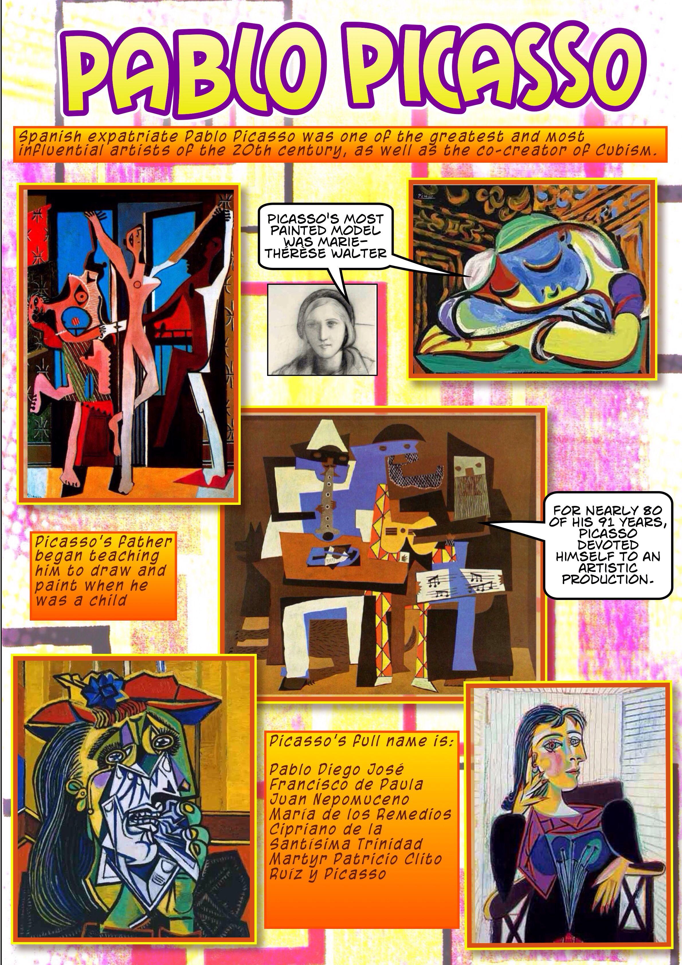 Pablo Picasso Artist Info Poster