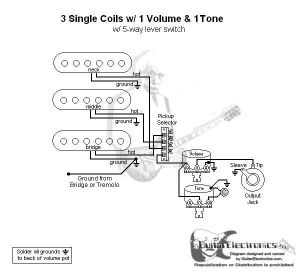 3 Single Coils, Master Volume, Master Tone | Strat Wiring