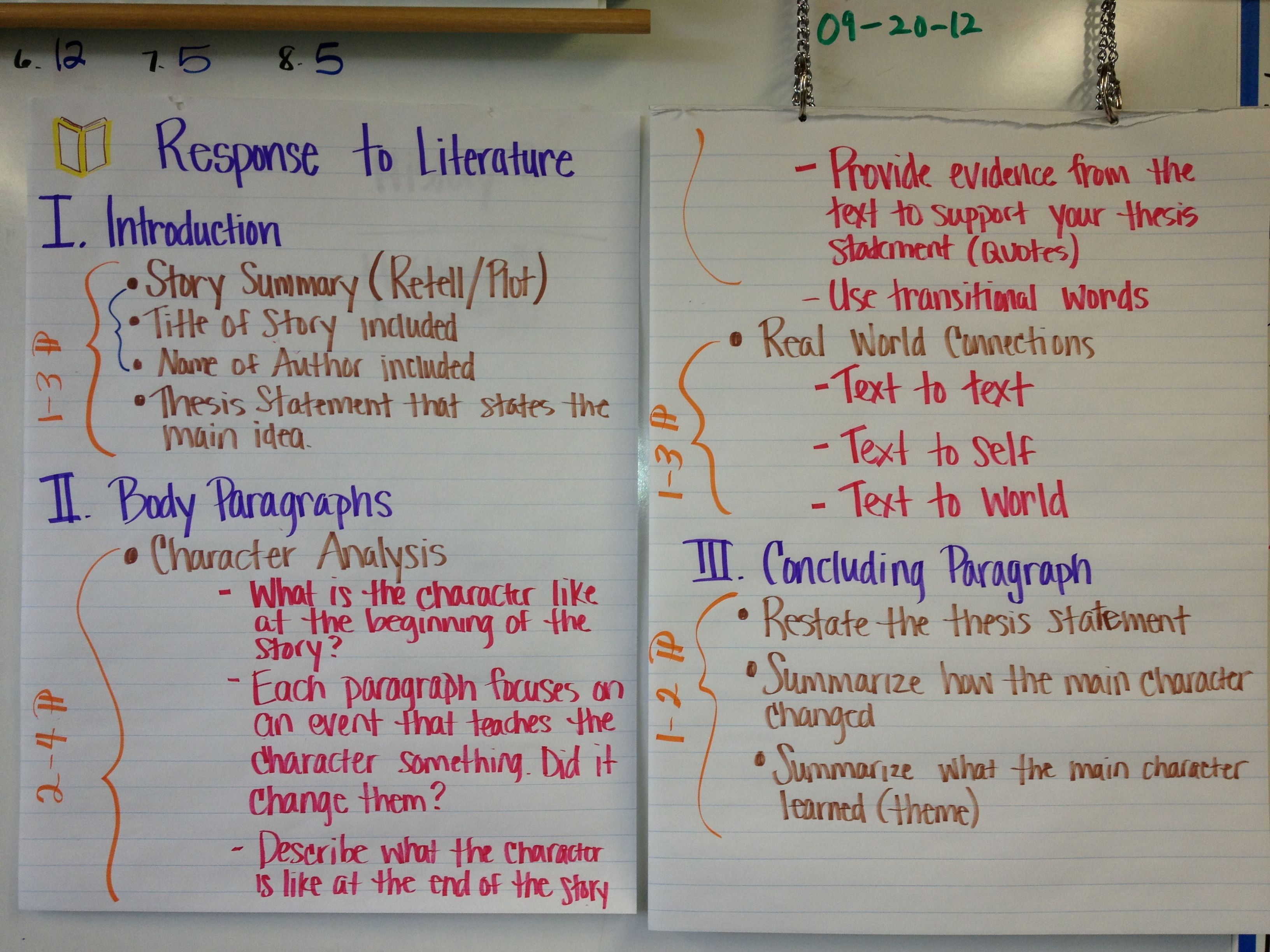 Response To Literature Anchor Chart I Use This Format In