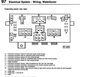 vanagon fuse panel diagram  Google Search | Vanagon tech