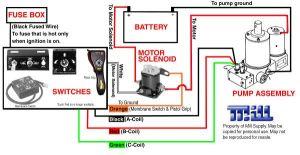 Meyer Snow Plow Parts Diagram | meyer wiring diagram meyer