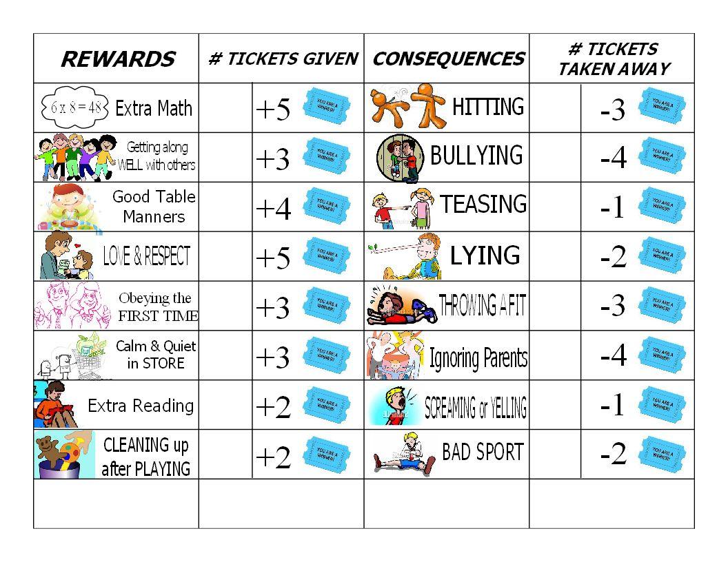 Child Reward Chart Template Reward Chart Template Rewards Chart And Templates On Pinterest Reward Chart Template