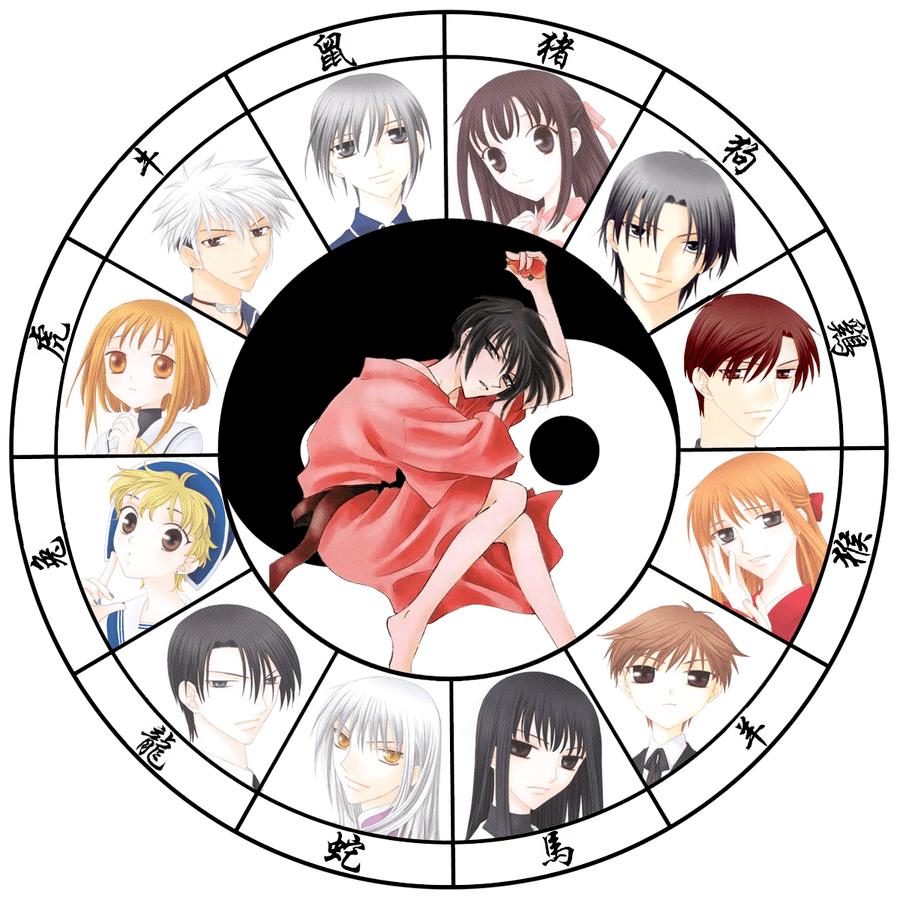 Fruits Basket A classic everyone can love. Art